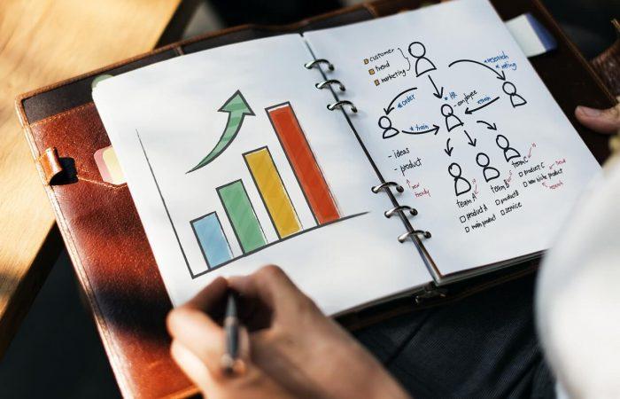 3 най-важни финансови понятия, които ще ти спестят пари, при кандидатстването за кредит